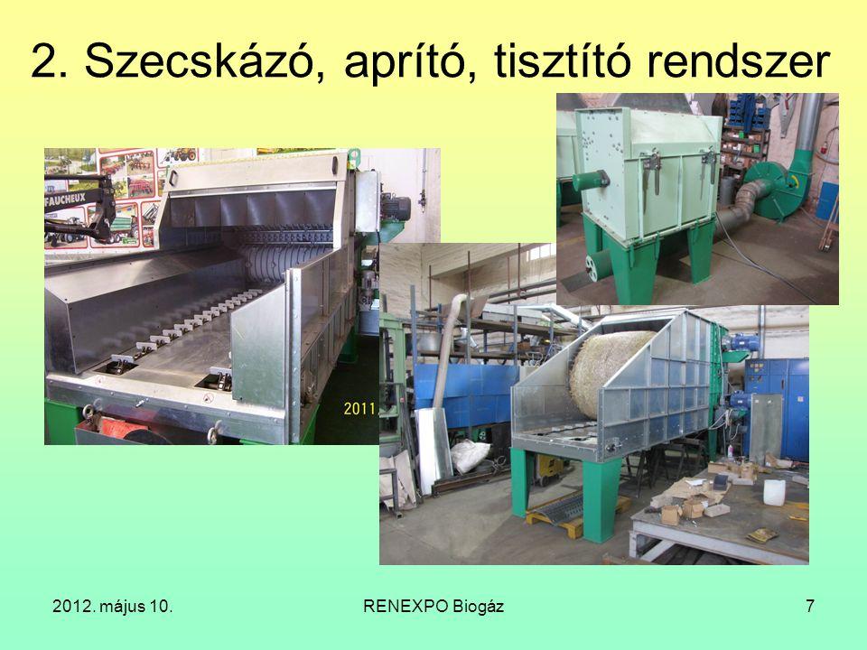 2012. május 10.RENEXPO Biogáz28 Kísérleti biogáz üzem