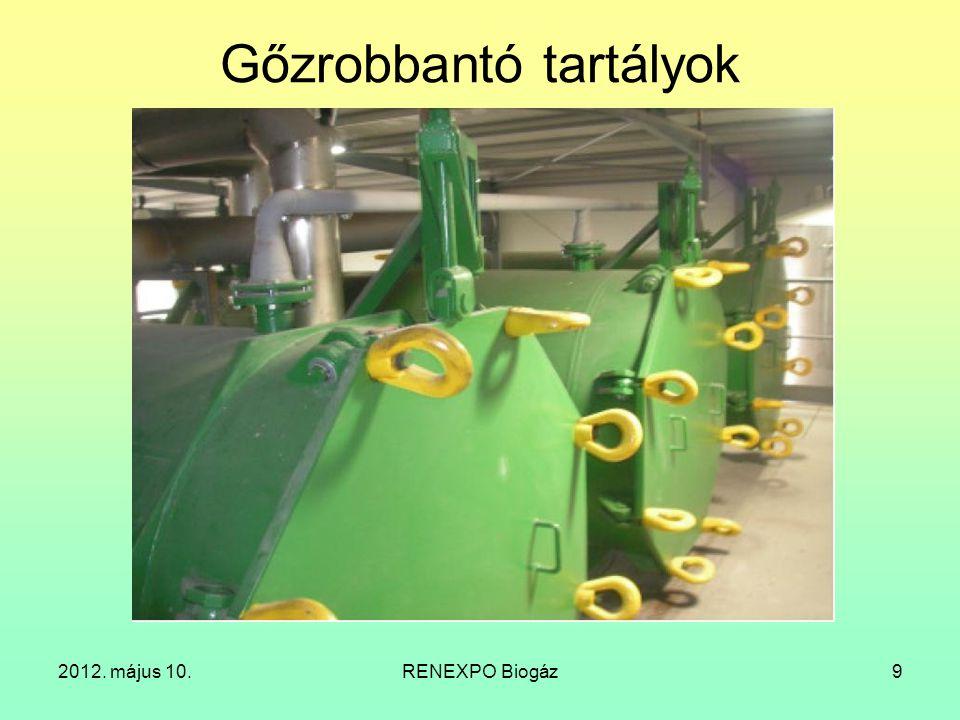 2012. május 10.RENEXPO Biogáz20 Kísérleti biogáz üzem látványterve
