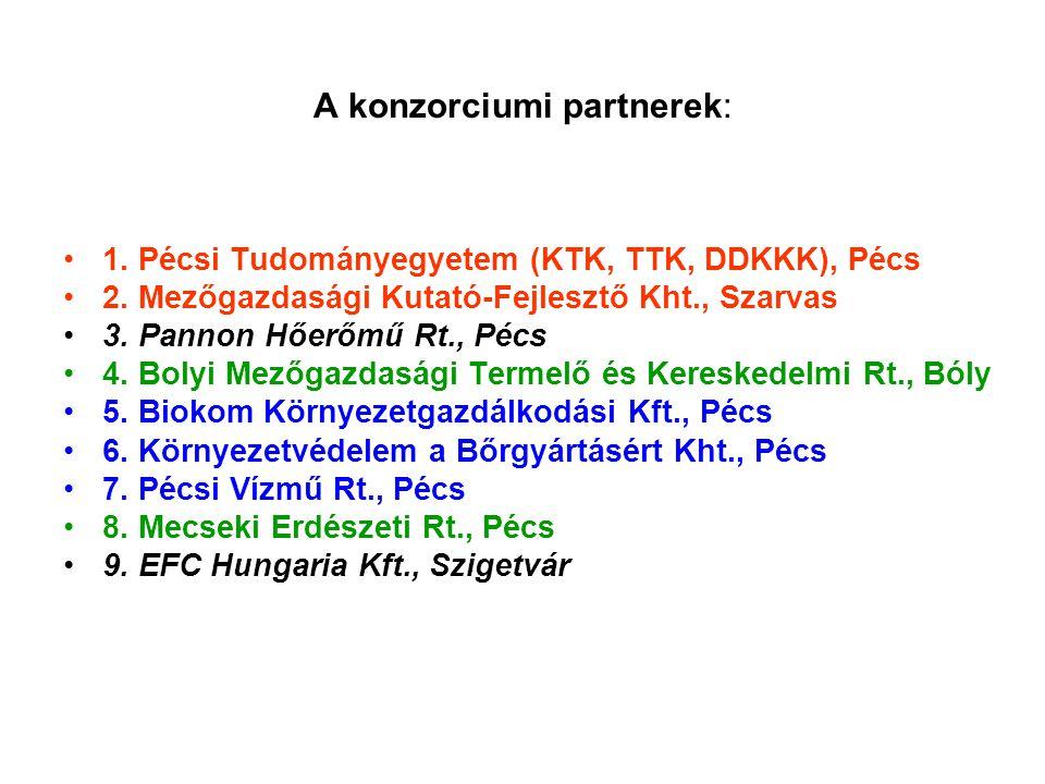 A konzorciumi partnerek: 1. Pécsi Tudományegyetem (KTK, TTK, DDKKK), Pécs 2.