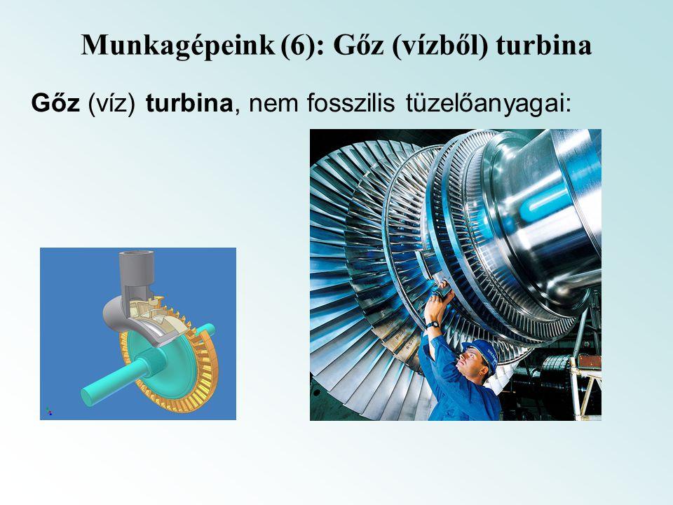 Munkagépeink (6): Gőz (vízből) turbina Gőz (víz) turbina, nem fosszilis tüzelőanyagai: