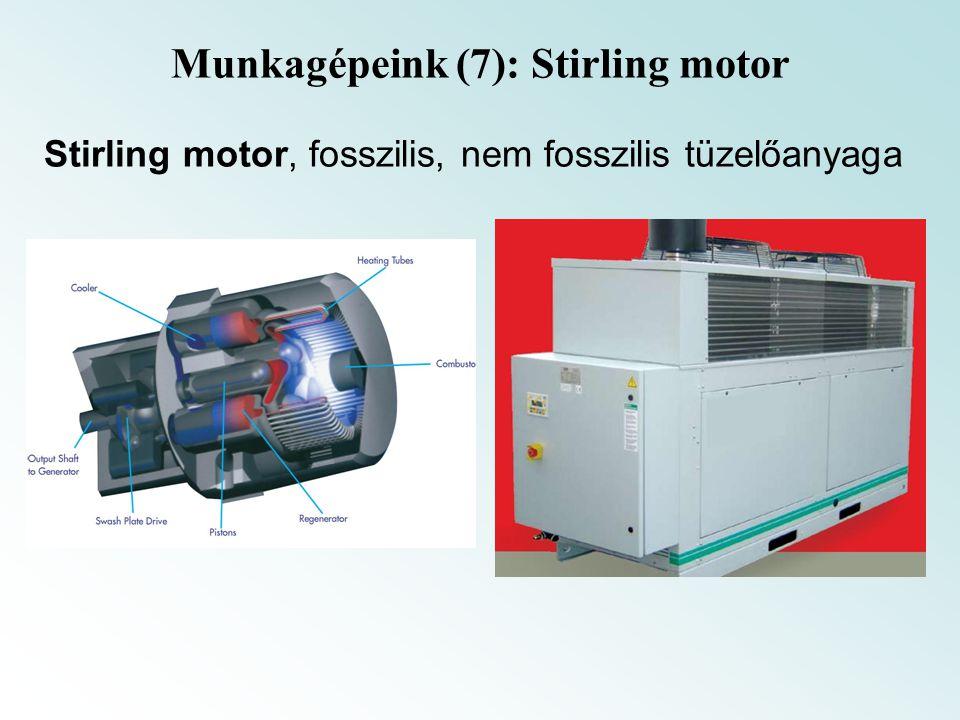 Munkagépeink (7): Stirling motor Stirling motor, fosszilis, nem fosszilis tüzelőanyaga