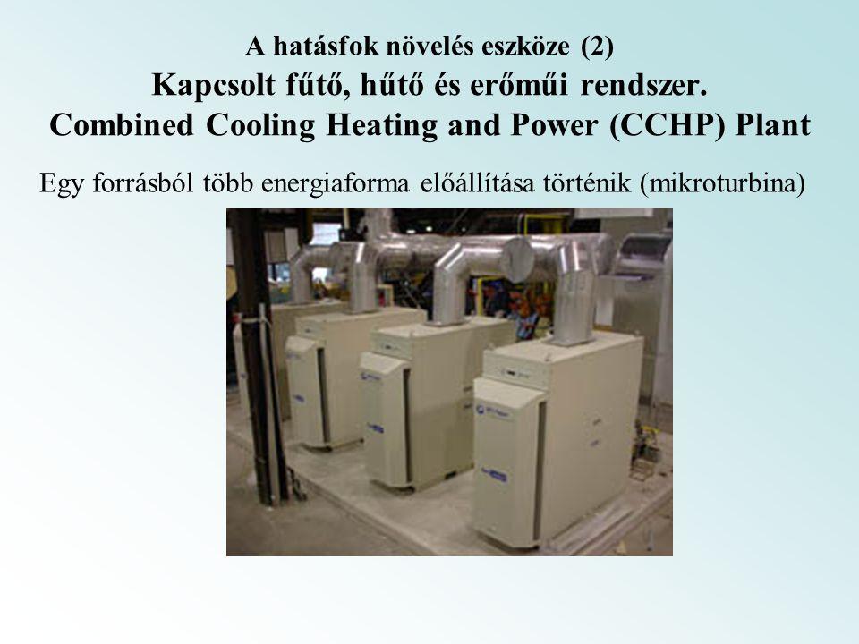 A hatásfok növelés eszköze (2) Kapcsolt fűtő, hűtő és erőműi rendszer. Combined Cooling Heating and Power (CCHP) Plant Egy forrásból több energiaforma