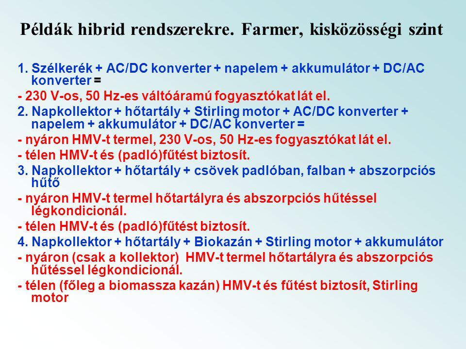 Példák hibrid rendszerekre. Farmer, kisközösségi szint 1. Szélkerék + AC/DC konverter + napelem + akkumulátor + DC/AC konverter = - 230 V-os, 50 Hz-es