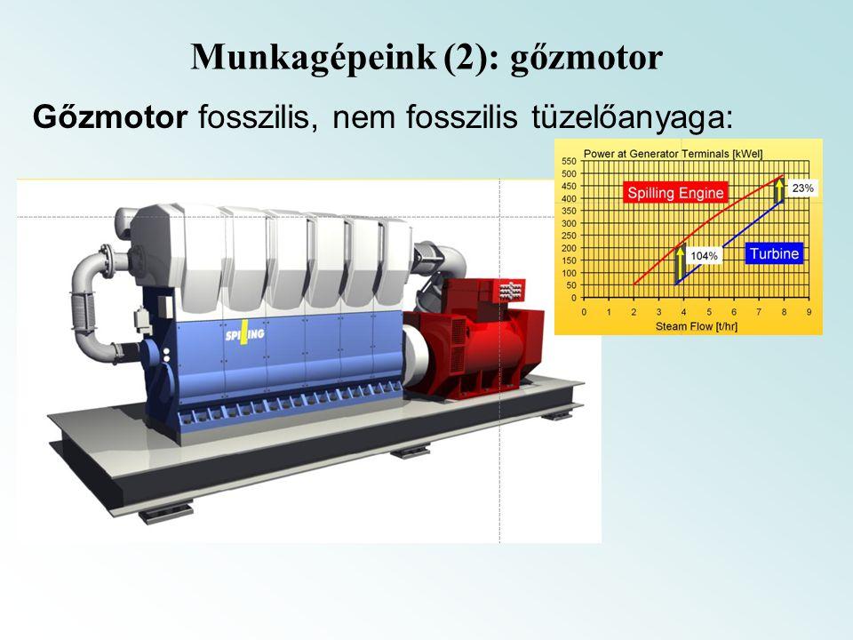 Munkagépeink (2): gőzmotor Gőzmotor fosszilis, nem fosszilis tüzelőanyaga: