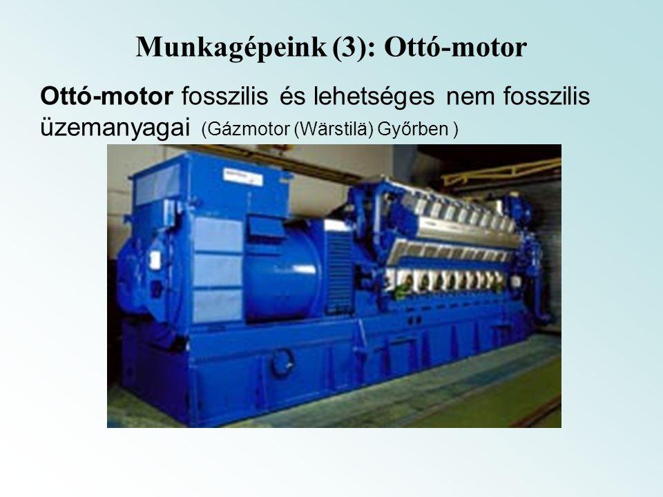 Munkagépeink (4): Dízel-motor