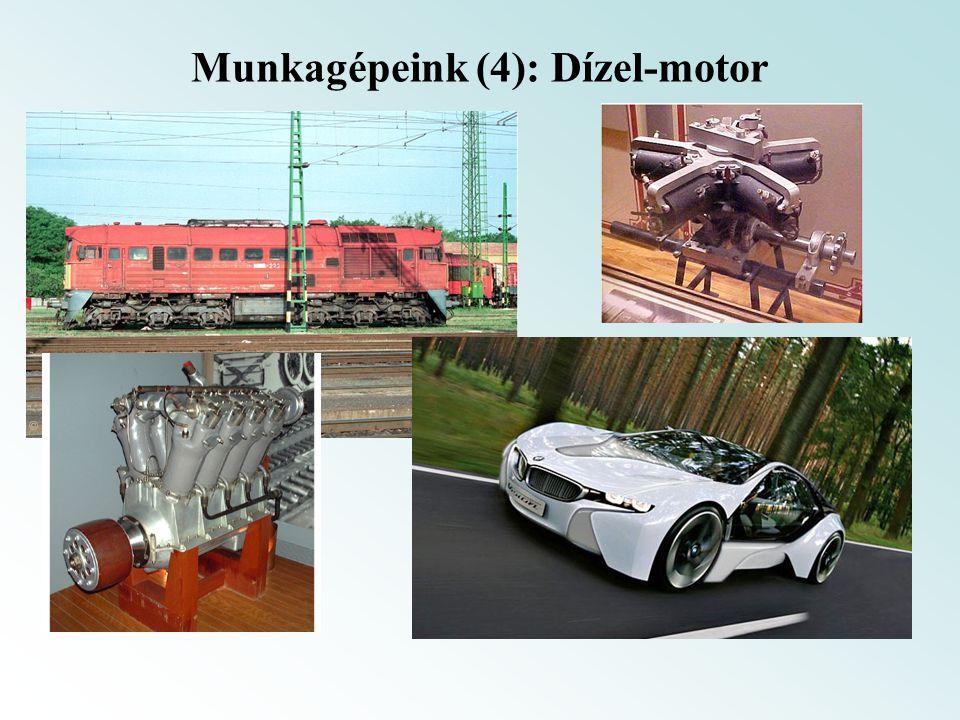 "Munkagépeink (5): Villanymotor http://villanymotor.lap.hu; http://haztartasigep.lap.hu http://villanymotor.lap.hu http://haztartasigep.lap.hu Villanymotor, ""üzemanyaga : elektromos energia"