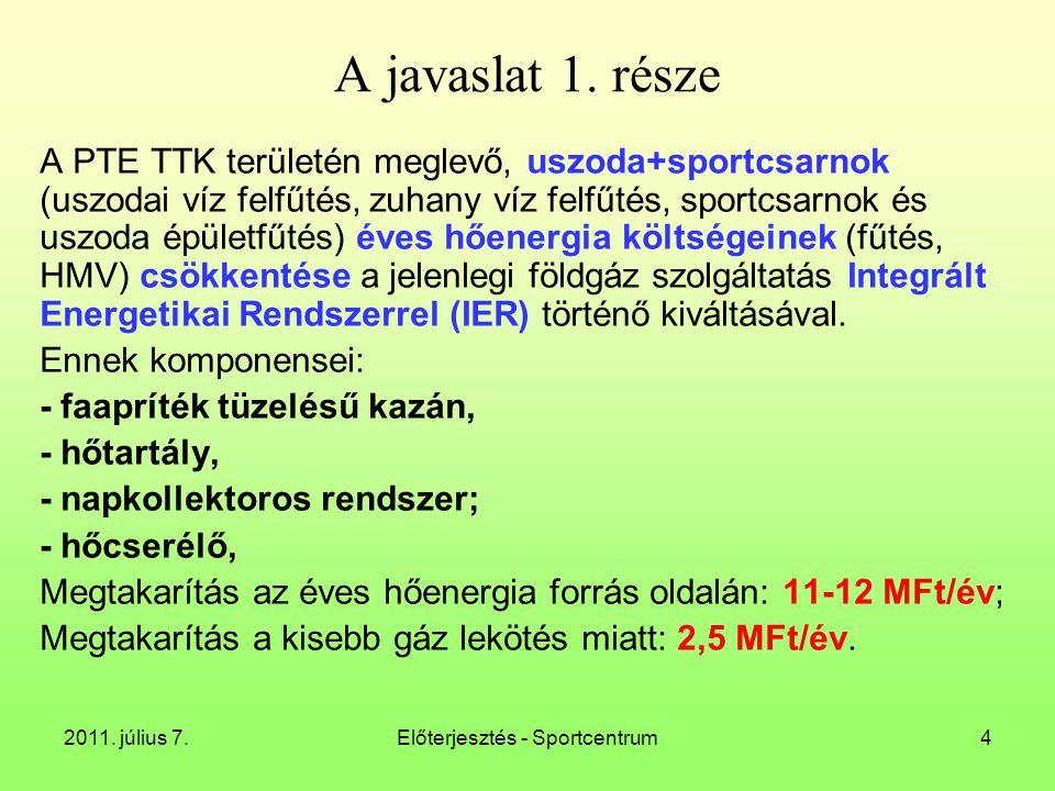 2011. július 7.Előterjesztés - Sportcentrum4 A javaslat 1.