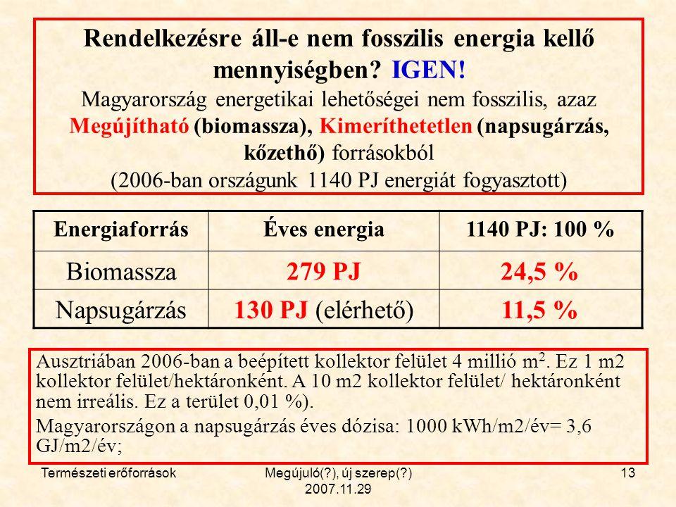 Természeti erőforrásokMegújuló( ), új szerep( ) 2007.11.29 13 Rendelkezésre áll-e nem fosszilis energia kellő mennyiségben.