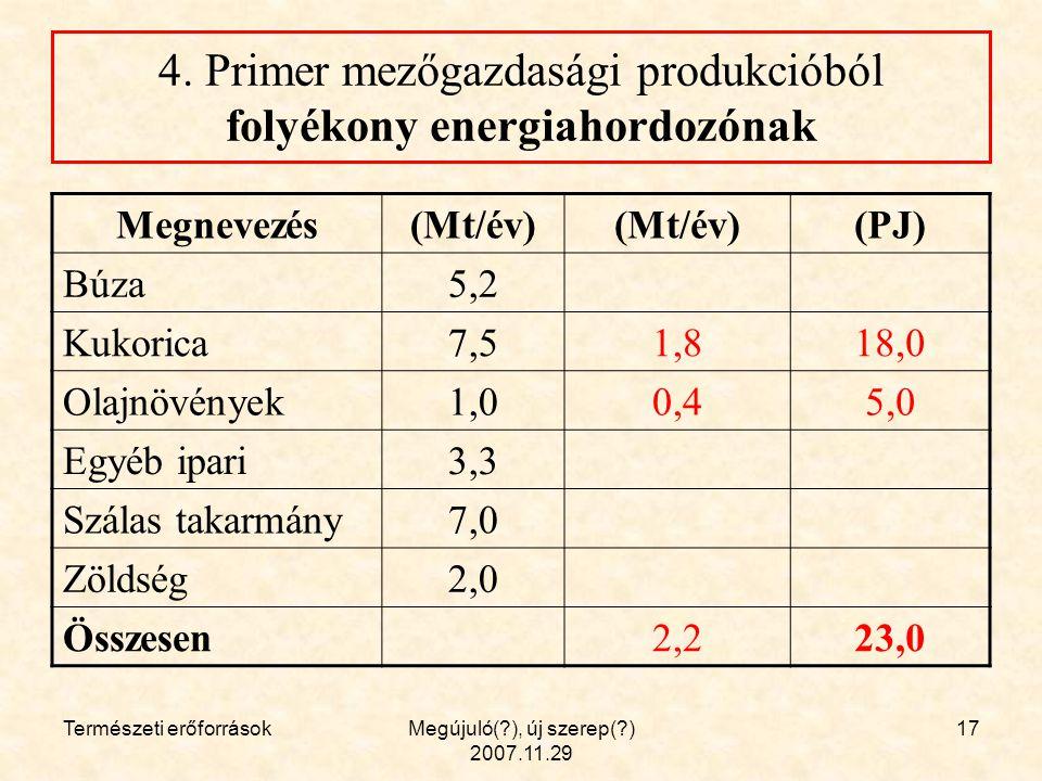 Természeti erőforrásokMegújuló( ), új szerep( ) 2007.11.29 17 4.