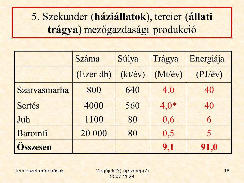 Természeti erőforrásokMegújuló( ), új szerep( ) 2007.11.29 18 5.