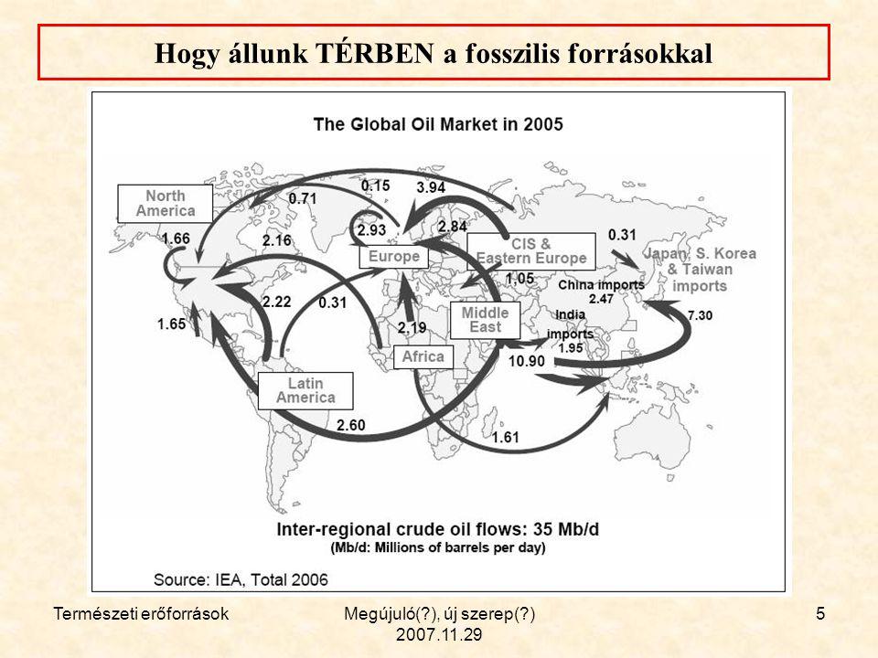 Természeti erőforrásokMegújuló( ), új szerep( ) 2007.11.29 5 Hogy állunk TÉRBEN a fosszilis forrásokkal