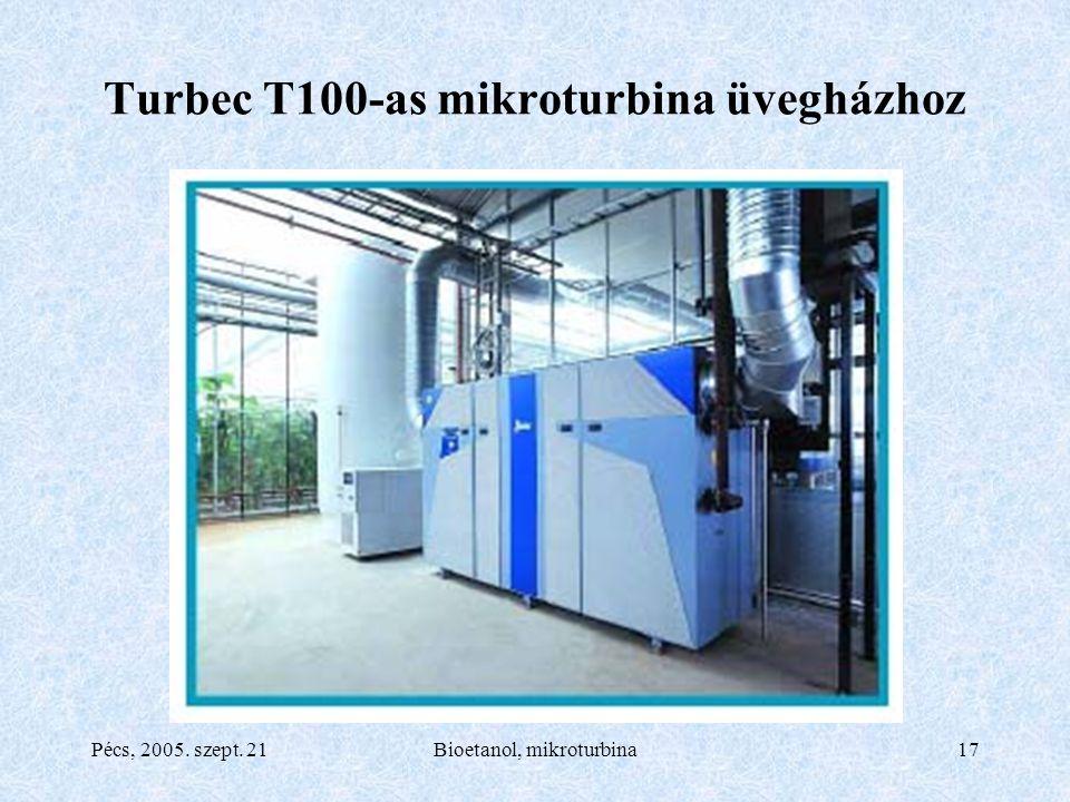 Pécs, 2005. szept. 21Bioetanol, mikroturbina17 Turbec T100-as mikroturbina üvegházhoz