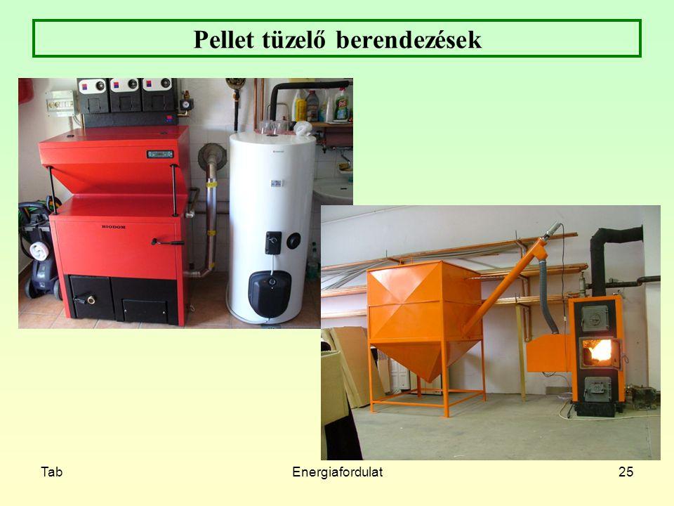 TabEnergiafordulat25 Pellet tüzelő berendezések