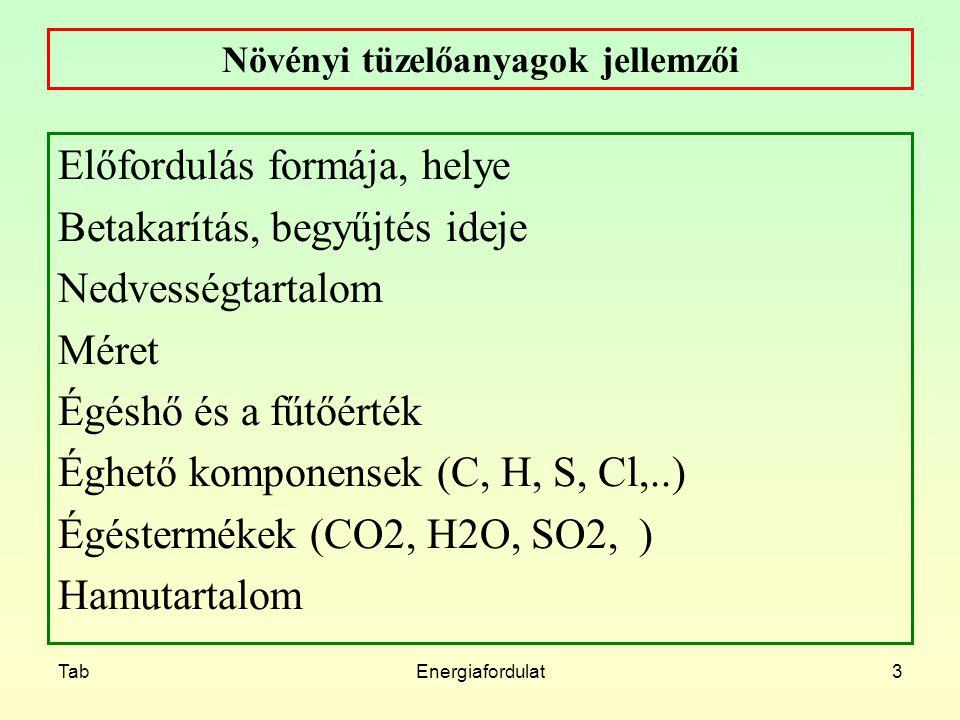 TabEnergiafordulat3 Növényi tüzelőanyagok jellemzői Előfordulás formája, helye Betakarítás, begyűjtés ideje Nedvességtartalom Méret Égéshő és a fűtőér