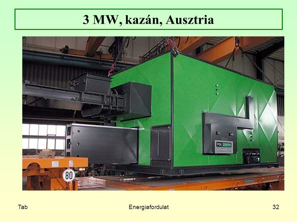 TabEnergiafordulat32 3 MW, kazán, Ausztria