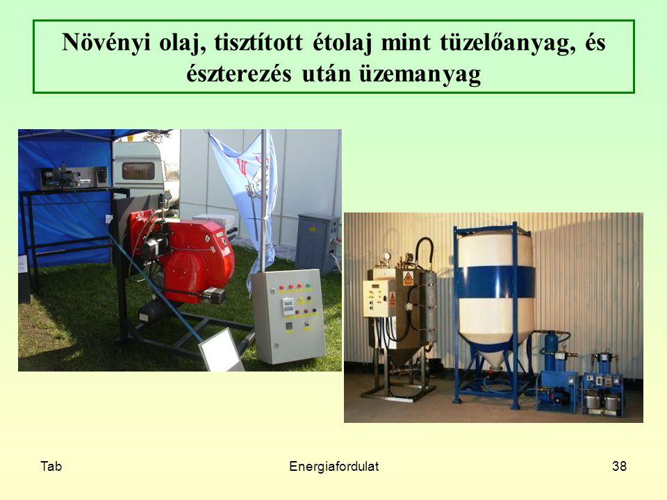 TabEnergiafordulat38 Növényi olaj, tisztított étolaj mint tüzelőanyag, és észterezés után üzemanyag