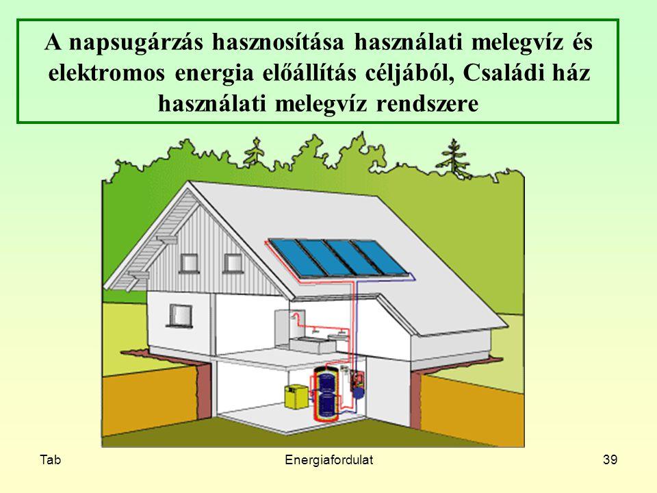 TabEnergiafordulat39 A napsugárzás hasznosítása használati melegvíz és elektromos energia előállítás céljából, Családi ház használati melegvíz rendsze