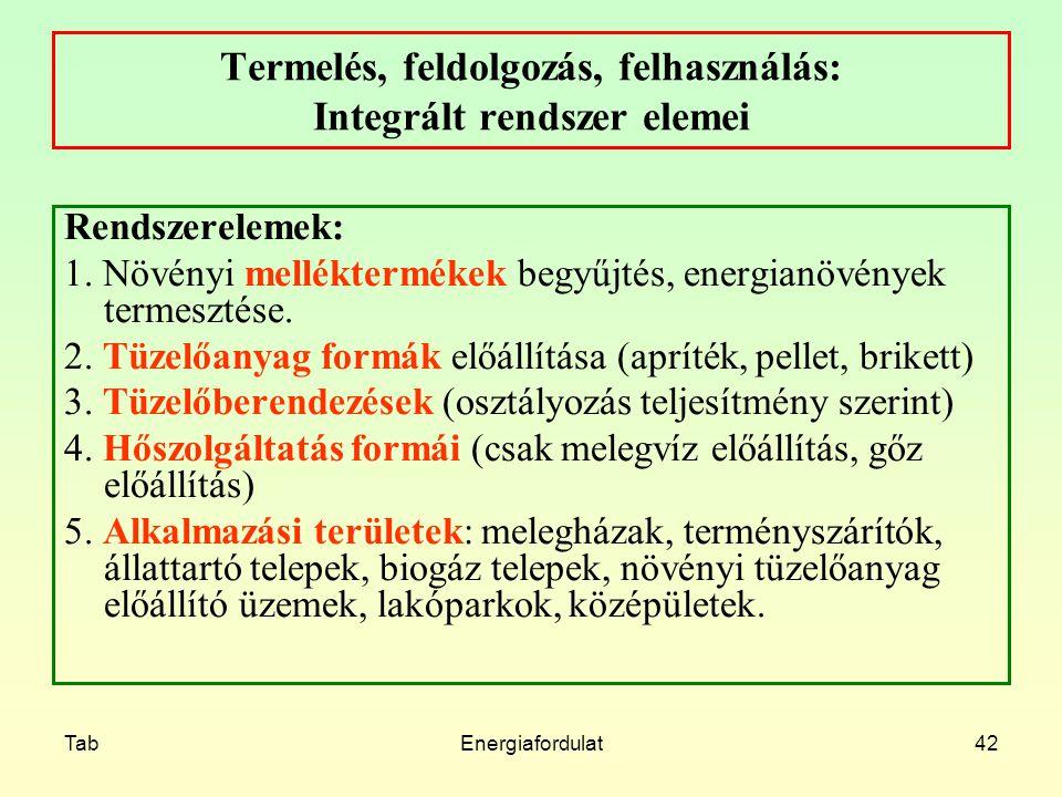 TabEnergiafordulat42 Termelés, feldolgozás, felhasználás: Integrált rendszer elemei Rendszerelemek: 1. Növényi melléktermékek begyűjtés, energianövény