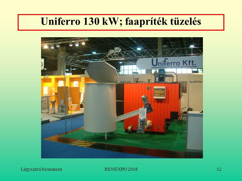Lágyszárú biomasszaRENEXPO 200832 Uniferro 130 kW; faapríték tüzelés