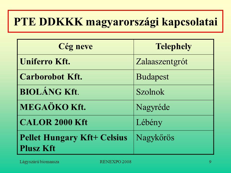 Lágyszárú biomasszaRENEXPO 20089 PTE DDKKK magyarországi kapcsolatai Cég neveTelephely Uniferro Kft.Zalaaszentgrót Carborobot Kft.Budapest BIOLÁNG Kft