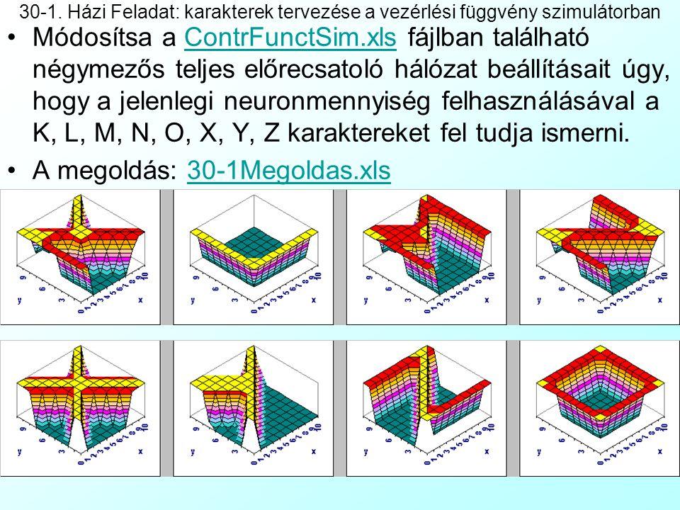 Számítógépes alkalmazások a neurális hálózatok elméletéhez 2