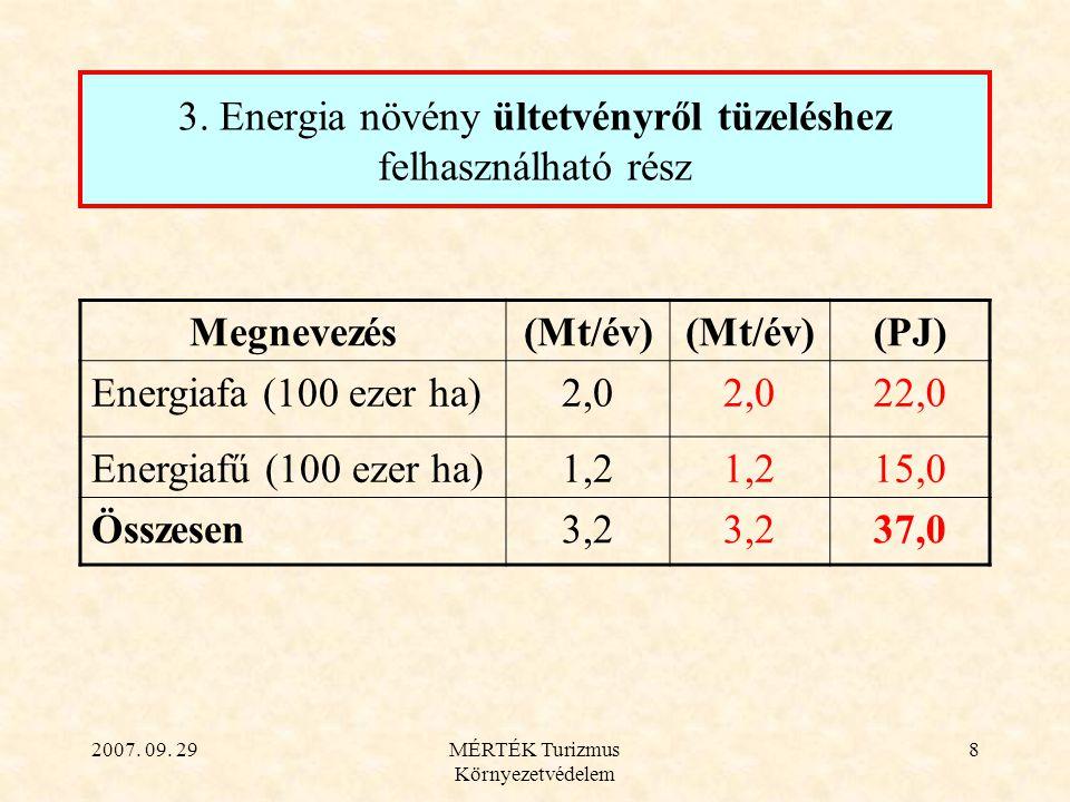 2007. 09. 29MÉRTÉK Turizmus Környezetvédelem 8 3. Energia növény ültetvényről tüzeléshez felhasználható rész Megnevezés(Mt/év) (PJ) Energiafa (100 eze