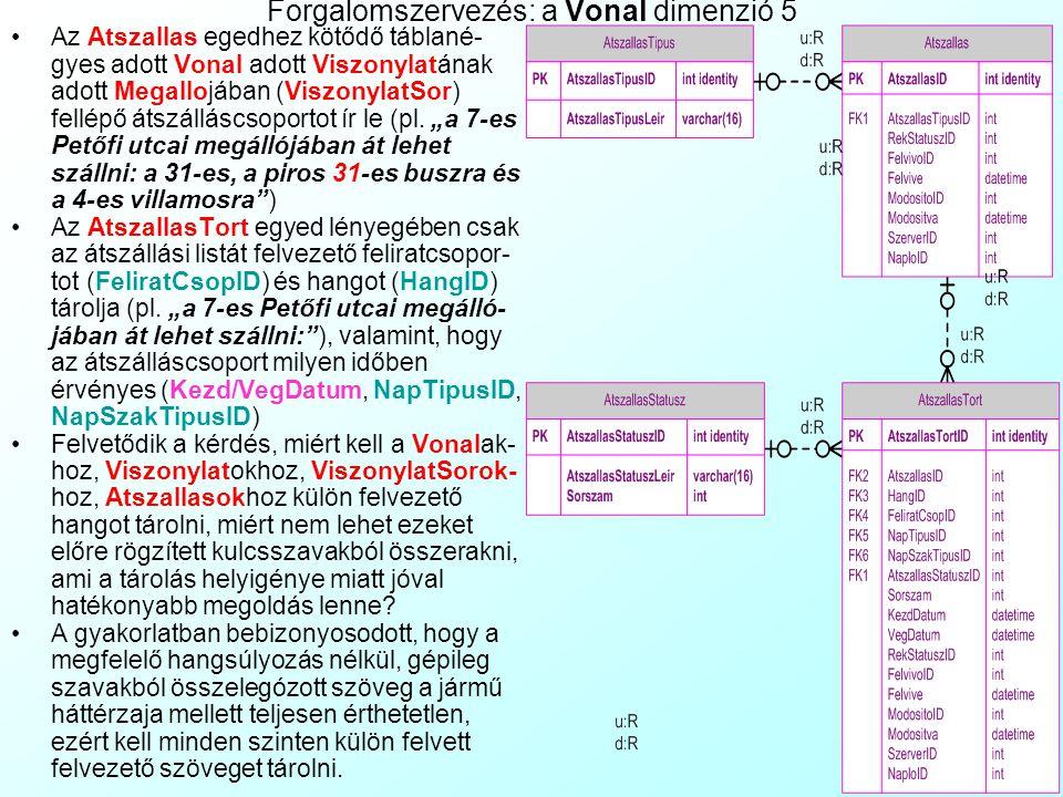 Forgalomszervezés: a Vonal dimenzió 4 A ViszonylatSor egyedhez kötődő MDH dimenzió hierarchia-szint leíró tábla- négyes modellezi, hogyan jelenik meg