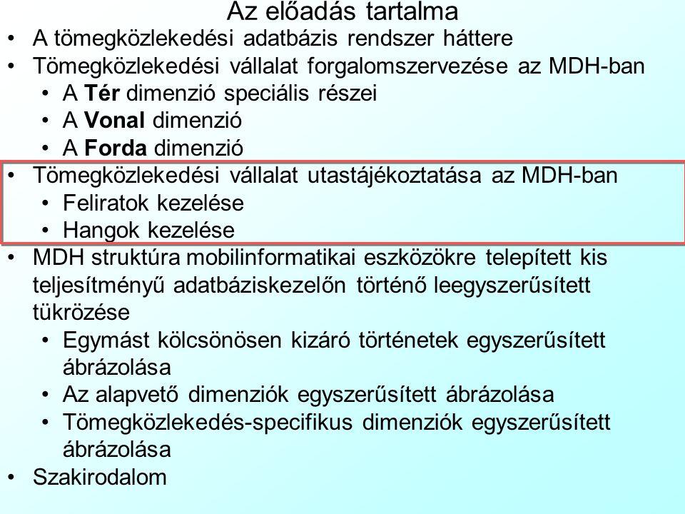 Forgalomszervezés: a Forda dimenzió 6 A MenetLevel egyed és a hozzá kötődő táblané- gyes egy bizonylat (Voucher)-jellegű szerkezet (lásd: Session5):Se
