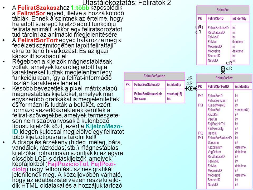 Utastájékoztatás: Feliratok 1 Az utastájékoztatással az MDH-struktúra Médiatár dimenziója foglalkozik (ld:MassTransportERD.vsd)MassTransportERD.vsd A