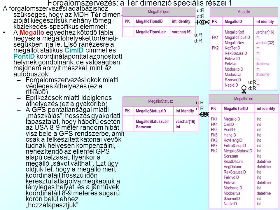 Forgalomszervezés: a Tér dimenzió speciális részei 1 A forgalomszervezési adatbázishoz szükséges, hogy az MDH Tér dimen- zióját kiegészítsük néhány tömeg- közlekedés-specifikus elemmel: A Megallo egyedhez kötődő tábla- négyes a megállóhelyeket történeti- ségükben írja le.