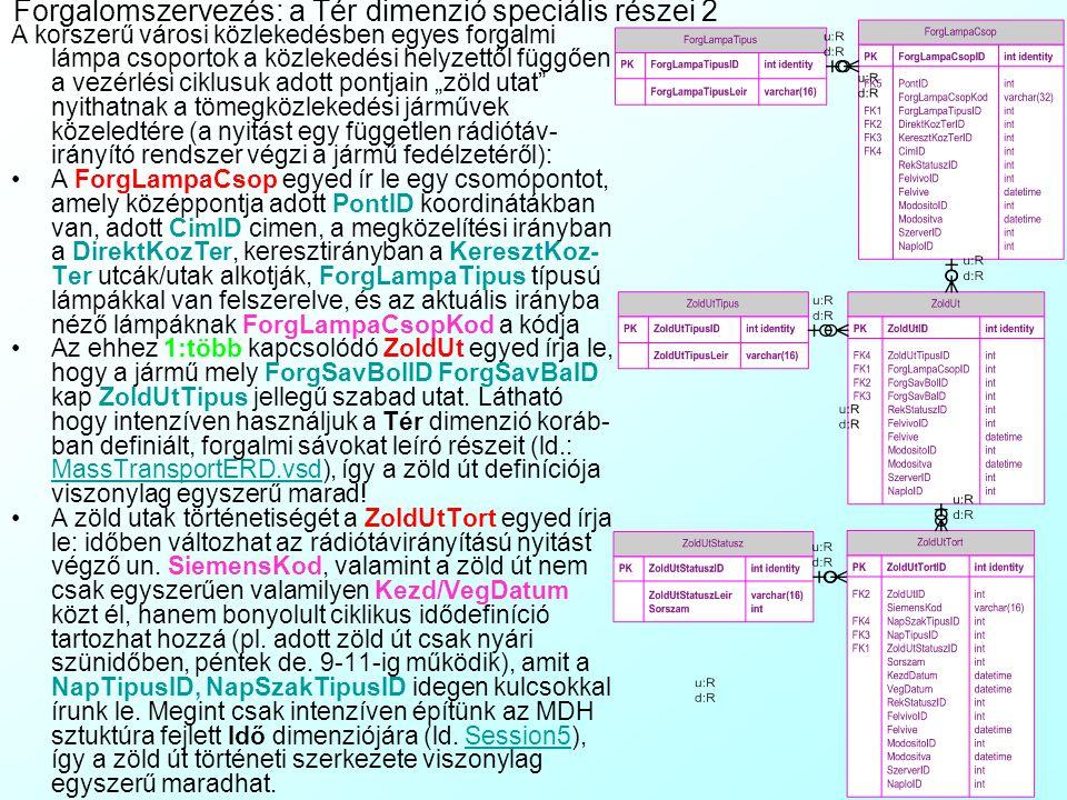 Forgalomszervezés: a Tér dimenzió speciális részei 1 A forgalomszervezési adatbázishoz szükséges, hogy az MDH Tér dimen- zióját kiegészítsük néhány tö