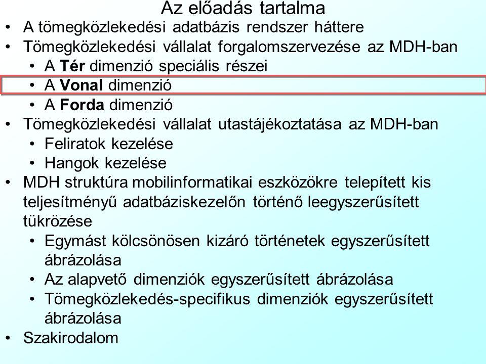 Az előadás tartalma A tömegközlekedési adatbázis rendszer háttere Tömegközlekedési vállalat forgalomszervezése az MDH-ban A Tér dimenzió speciális részei A Vonal dimenzió A Forda dimenzió Tömegközlekedési vállalat utastájékoztatása az MDH-ban Feliratok kezelése Hangok kezelése MDH struktúra mobilinformatikai eszközökre telepített kis teljesítményű adatbáziskezelőn történő leegyszerűsített tükrözése Egymást kölcsönösen kizáró történetek egyszerűsített ábrázolása Az alapvető dimenziók egyszerűsített ábrázolása Tömegközlekedés-specifikus dimenziók egyszerűsített ábrázolása Szakirodalom