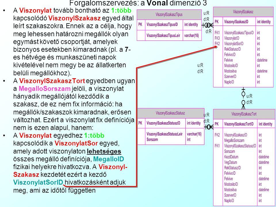 Forgalomszervezés: a Vonal dimenzió 2 A Vonalra 1:több csatlakozik az alatta lévő hierarchikus szint a Viszonylat. Egy vonal általában két viszonylatr