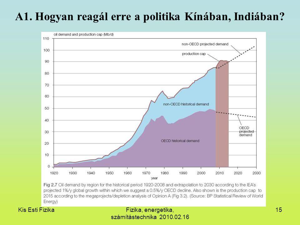 Kis Esti FizikaFizika, energetika, számítástechnika 2010.02.16 15 A1. Hogyan reagál erre a politika Kínában, Indiában?