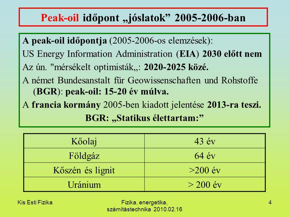 """Kis Esti FizikaFizika, energetika, számítástechnika 2010.02.16 4 Peak-oil időpont """"jóslatok"""" 2005-2006-ban A peak-oil időpontja (2005-2006-os elemzése"""