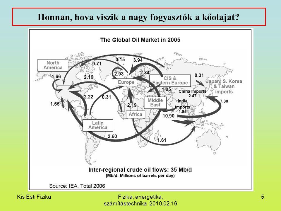 Kis Esti FizikaFizika, energetika, számítástechnika 2010.02.16 5 Honnan, hova viszik a nagy fogyasztók a kőolajat?