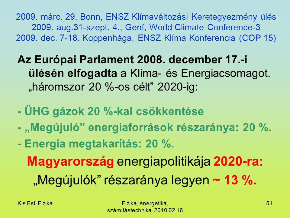 Kis Esti FizikaFizika, energetika, számítástechnika 2010.02.16 51 2009. márc. 29, Bonn, ENSZ Klímaváltozási Keretegyezmény ülés 2009. aug.31-szept. 4.