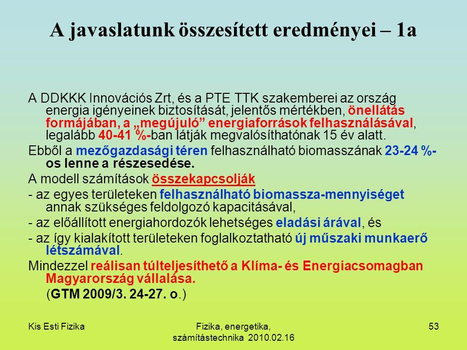 Kis Esti FizikaFizika, energetika, számítástechnika 2010.02.16 53 A javaslatunk összesített eredményei – 1a A DDKKK Innovációs Zrt, és a PTE TTK szake