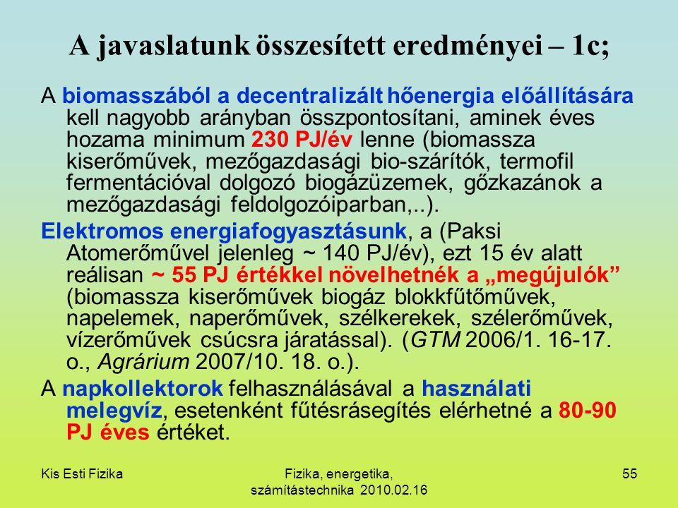 Kis Esti FizikaFizika, energetika, számítástechnika 2010.02.16 55 A javaslatunk összesített eredményei – 1c; A biomasszából a decentralizált hőenergia