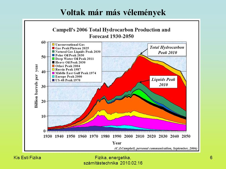 Kis Esti FizikaFizika, energetika, számítástechnika 2010.02.16 6 Voltak már más vélemények
