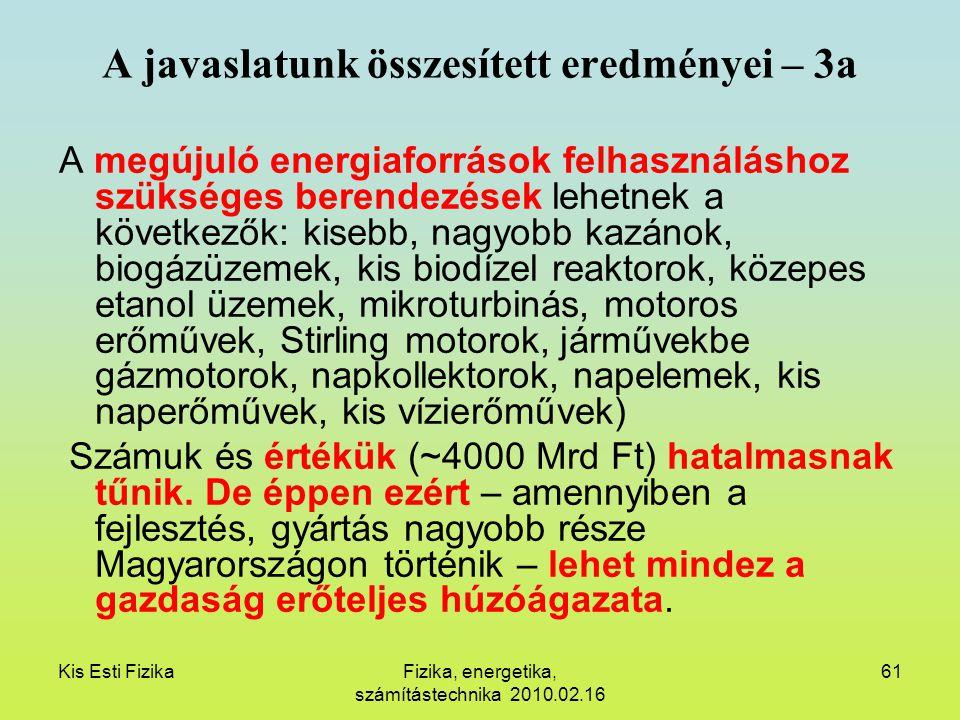 Kis Esti FizikaFizika, energetika, számítástechnika 2010.02.16 61 A javaslatunk összesített eredményei – 3a A megújuló energiaforrások felhasználáshoz