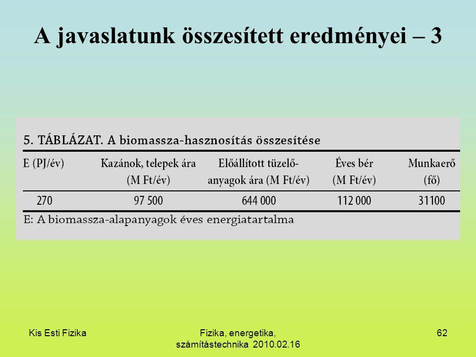 Kis Esti FizikaFizika, energetika, számítástechnika 2010.02.16 62 A javaslatunk összesített eredményei – 3
