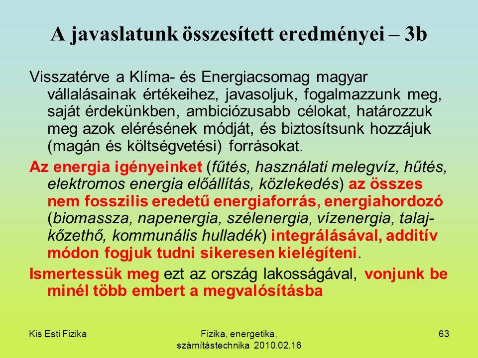 Kis Esti FizikaFizika, energetika, számítástechnika 2010.02.16 63 A javaslatunk összesített eredményei – 3b Visszatérve a Klíma- és Energiacsomag magy