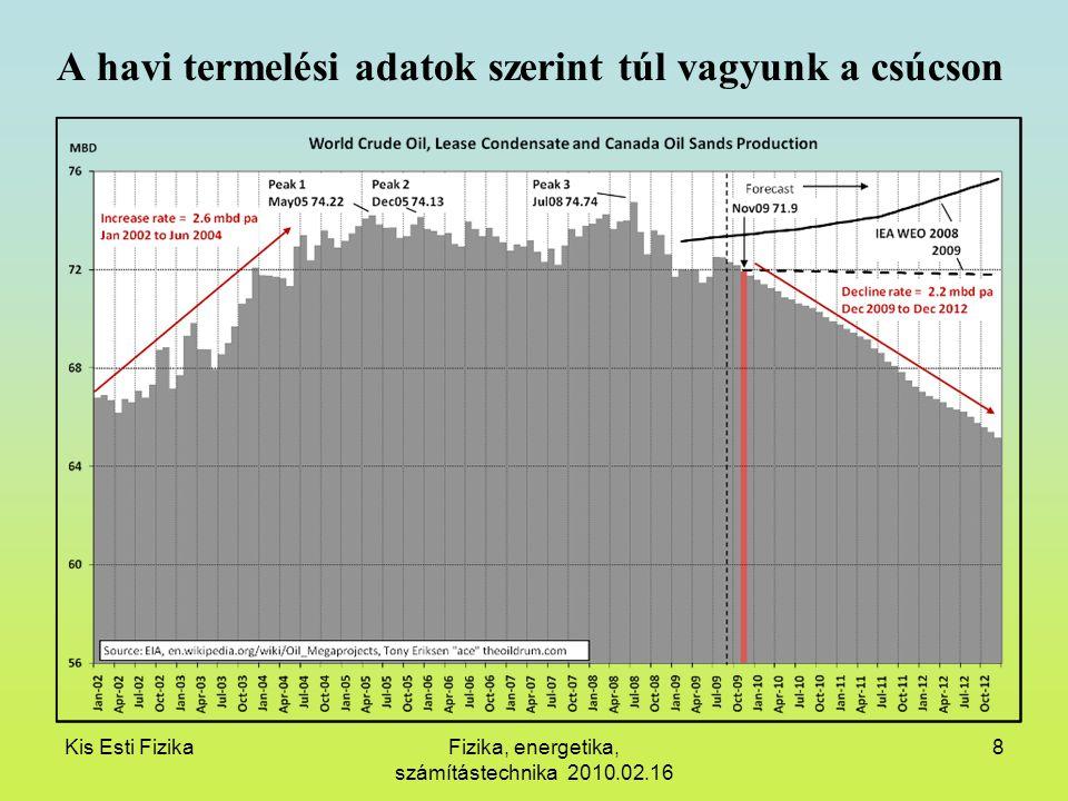 Kis Esti FizikaFizika, energetika, számítástechnika 2010.02.16 8 A havi termelési adatok szerint túl vagyunk a csúcson