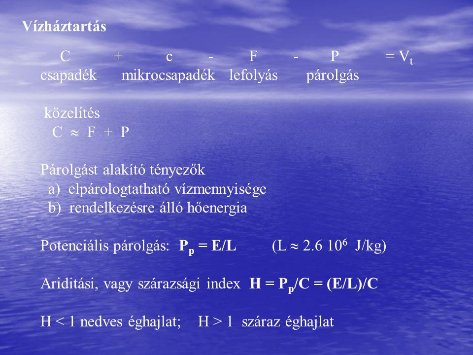 Vízháztartás C + c - F - P = V t csapadék mikrocsapadék lefolyás párolgás közelítés C  F + P Párolgást alakító tényezők a) elpárologtatható vízmennyisége b) rendelkezésre álló hőenergia Potenciális párolgás: P p = E/L (L  2.6 10 6 J/kg) Ariditási, vagy szárazsági index H = P p /C = (E/L)/C H 1 száraz éghajlat