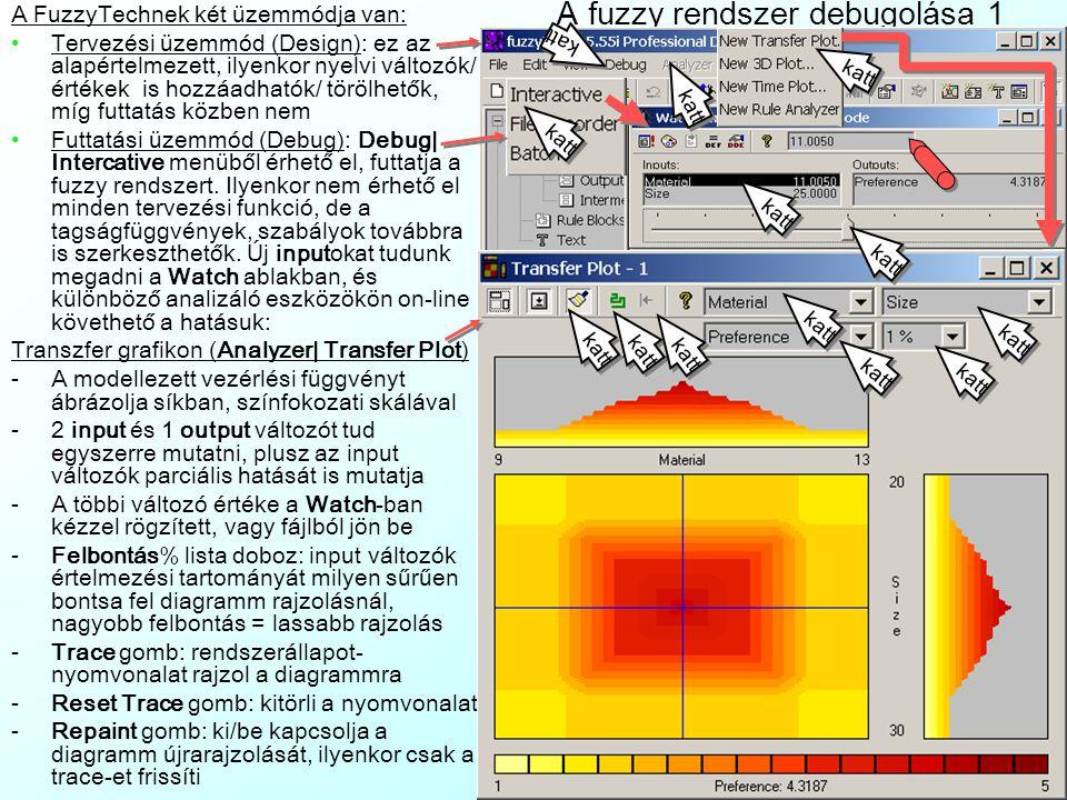 A fuzzy rendszer debugolása 1 A FuzzyTechnek két üzemmódja van: Tervezési üzemmód (Design): ez az alapértelmezett, ilyenkor nyelvi változók/ értékek i