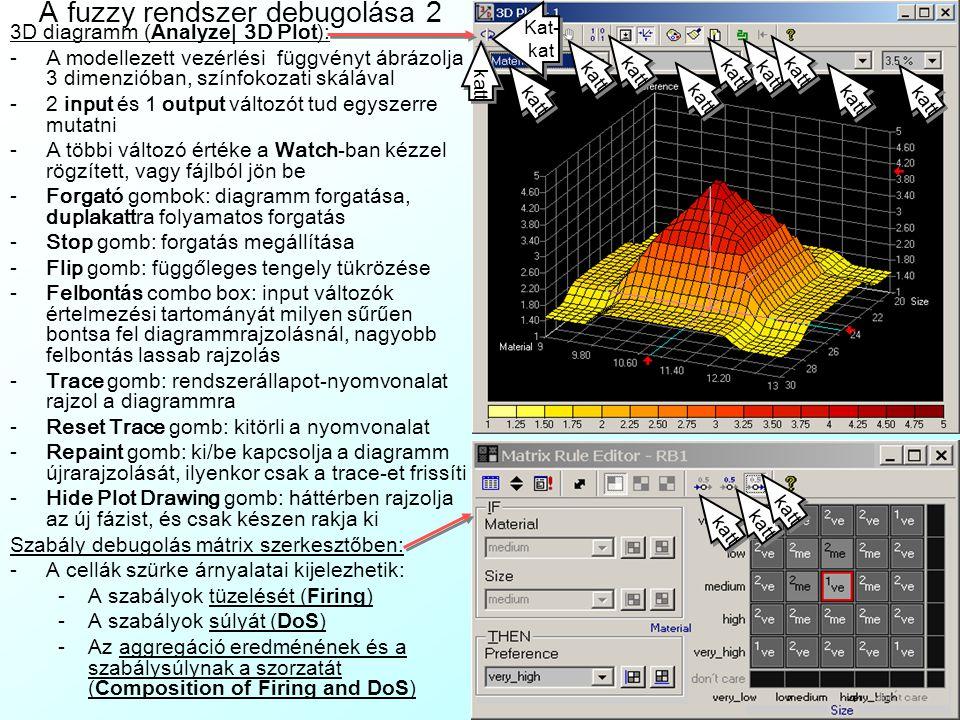 A fuzzy rendszer debugolása 2 3D diagramm ( Analyze| 3D Plot) : - A modellezett vezérlési f ü ggv é nyt á br á zolja 3 dimenzi ó ban, sz í nfokozati s
