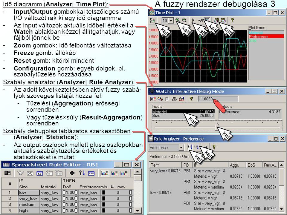 A fuzzy rendszer debugolása 3 Idő diagramm (Analyzer| Time Plot): -Input/Output gombokkal tetszőleges számú I/O változót rak ki egy idő diagrammra -Az