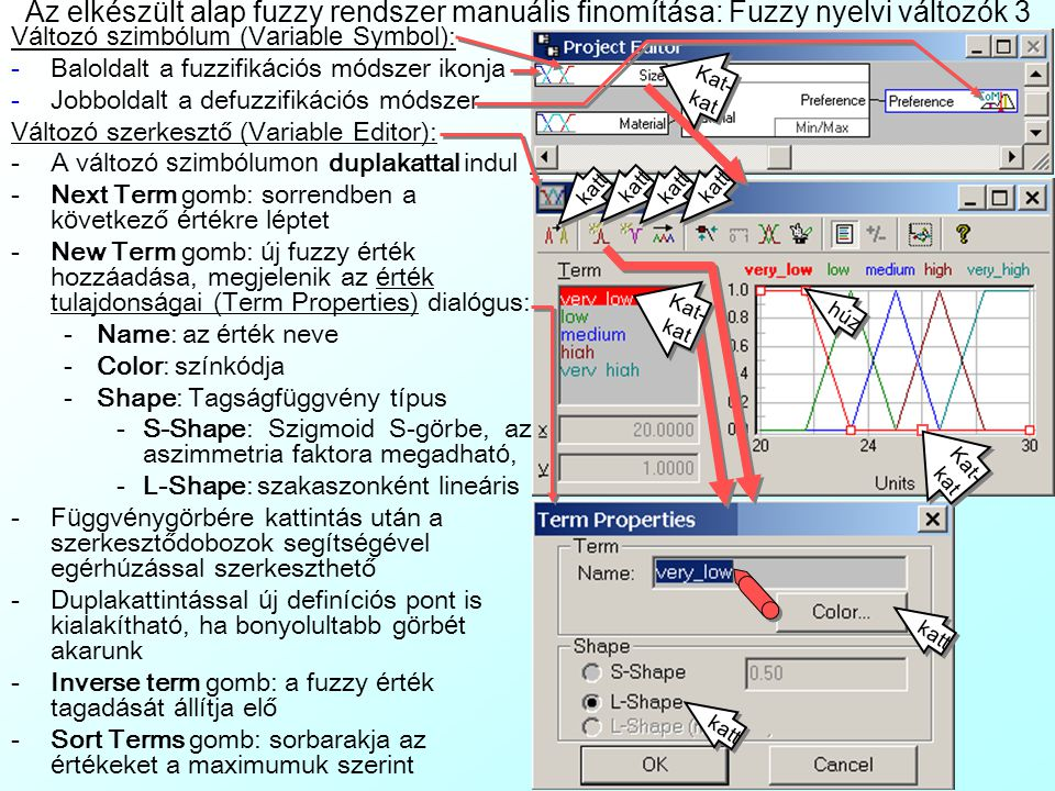 Az elkészült alap fuzzy rendszer manuális finomítása: Fuzzy nyelvi változók 3 V á ltoz ó szimbólum (Variable Symbol) : - Baloldalt a fuzzifik á ci ó s