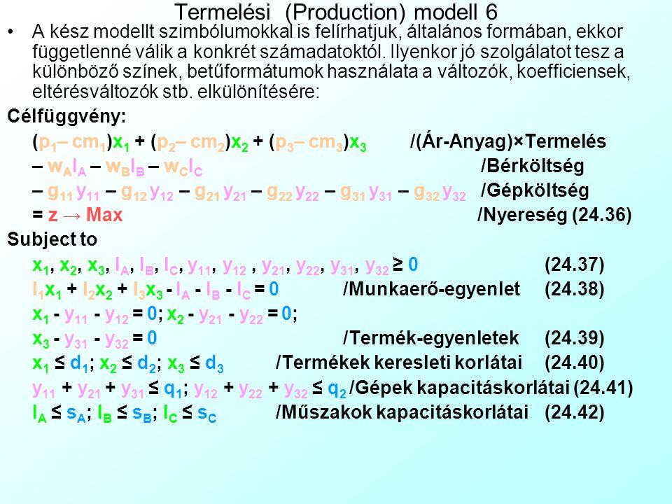 Termelési (Production) modell 5 A kész modell konkrét számadatokkal: Célfüggvény: (25–1.1×8)×x 1 + (31–1.1×11)×x 2 + (44–1.1×9)×x 3 /(Ár-Anyag)×Termel